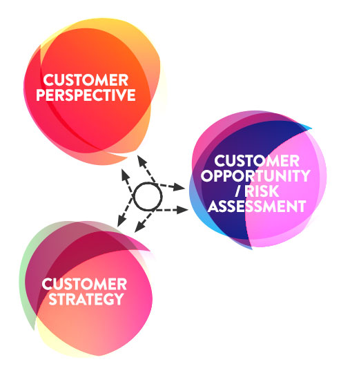 customer-strategy_customer-due-diligence_tools.jpg