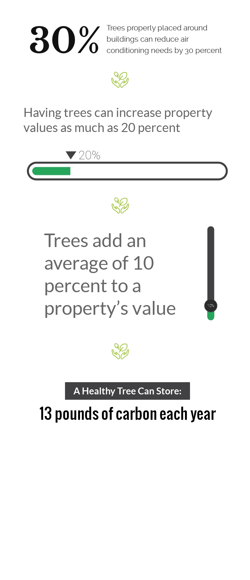 tree benefits statistics.jpg