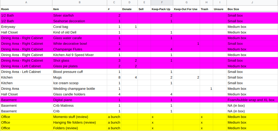 Our home inventory spreadsheet. If you're wondering why Ellie's crib was in a box in the basement, it's because she slept in a pack and Play until we moved into the apartment