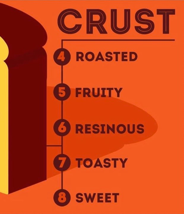 how-to-taste-bread-sensory-analysis-service-certified.jpg