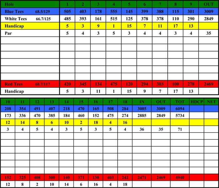 scorecard front 9.png
