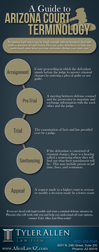 Arizona Court Terminology