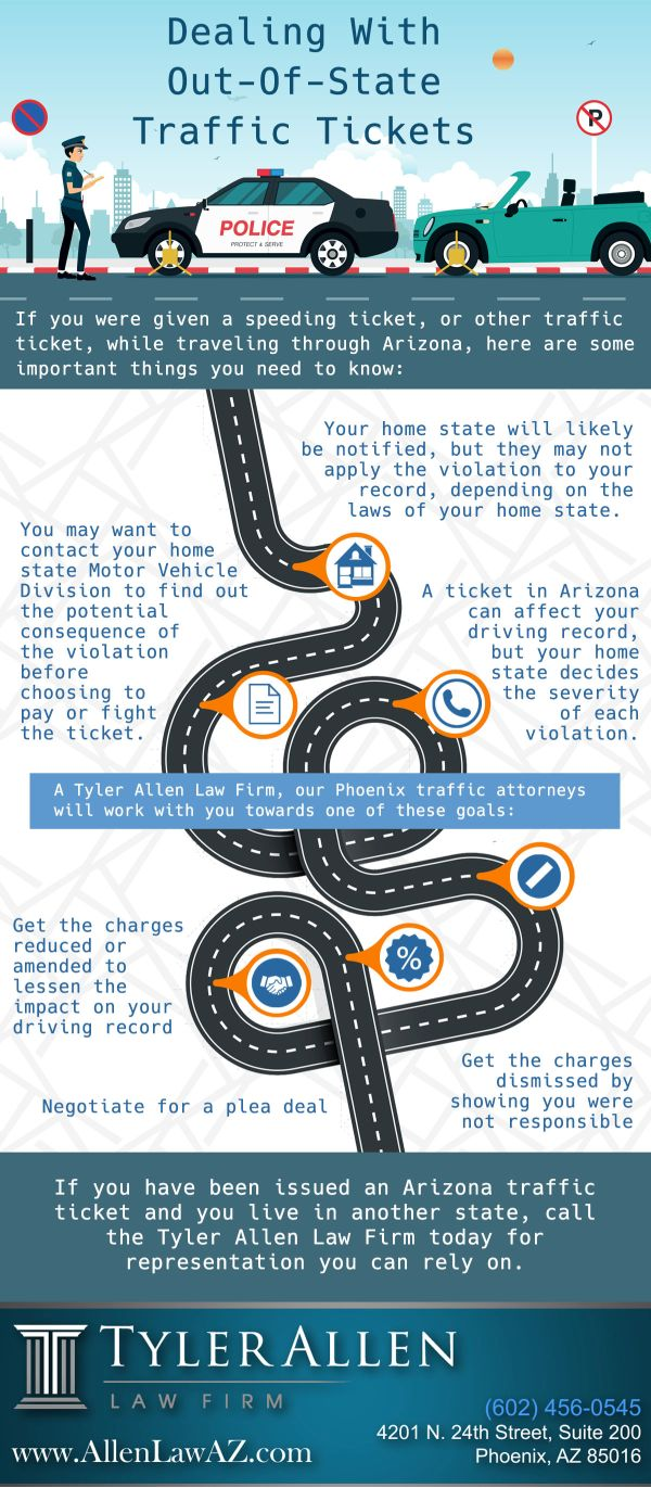 Dealing With Out-Of-State Traffic Tickets [Infographic] | Blog