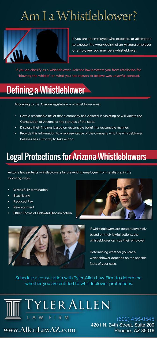 Am I a Whistleblower