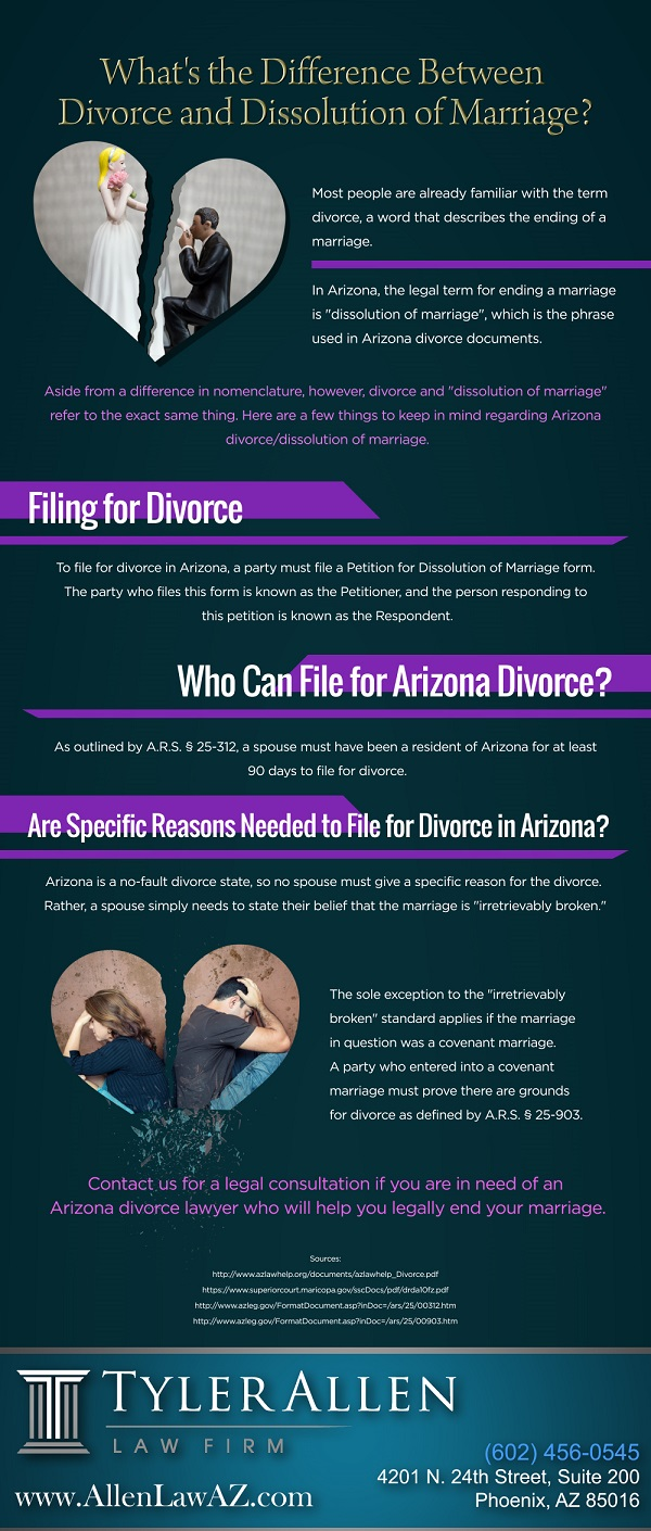What's the Difference Between Divorce and Dissolution of Marriage