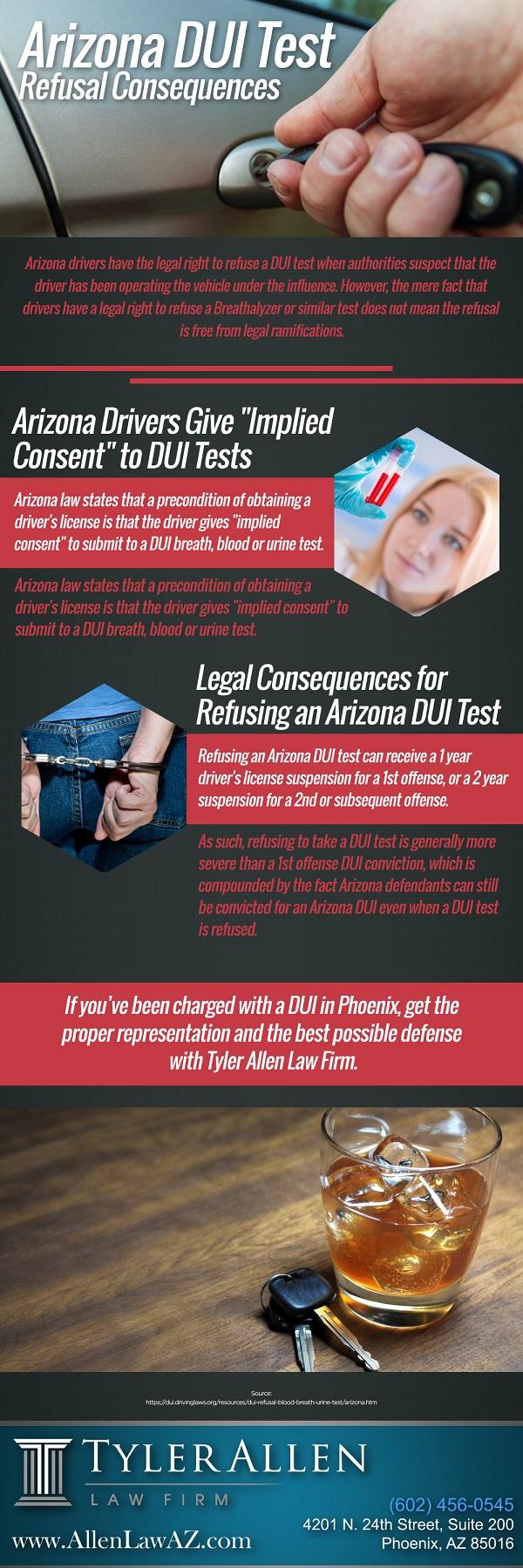 Copy of AZ-DUI-Test-Refusal-Consequences.jpg
