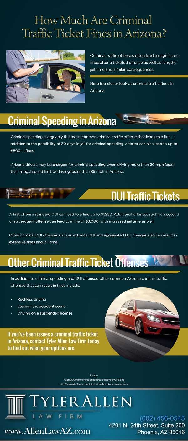 How Much Are Criminal Traffic Ticket Fines in AZ
