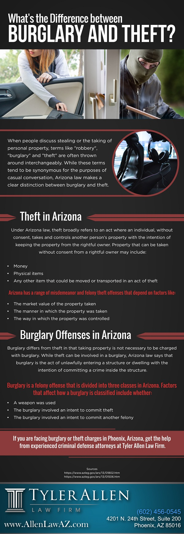 What's the Difference between Burglary and Theft