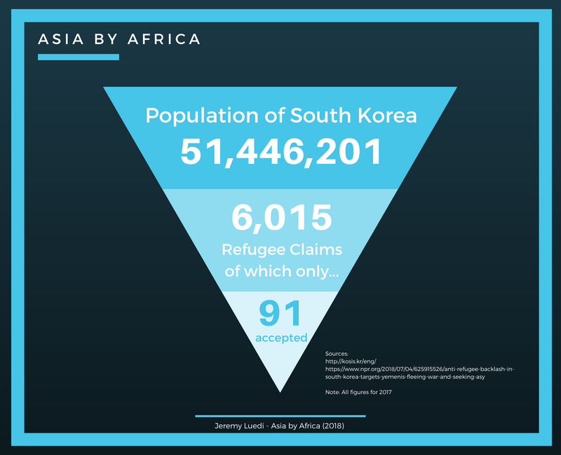 South-Korea-Refugee-Claims-Numbers.png
