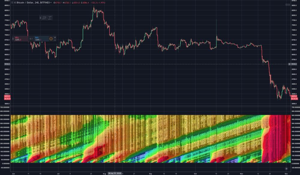 3D WAVE-PM Linear/Logarithmic X3 Sets -