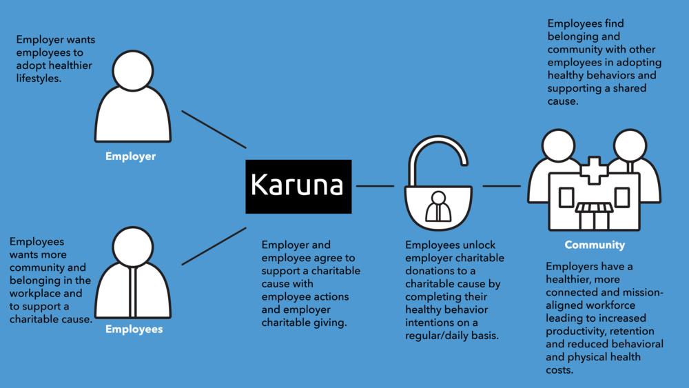 Karuna_Infographic_Employers_Karuna Graphic.png