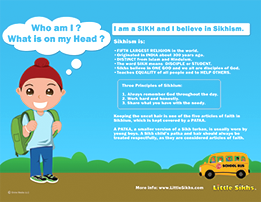 WHO AM I? WHAT IS ON MY HEAD?  Download