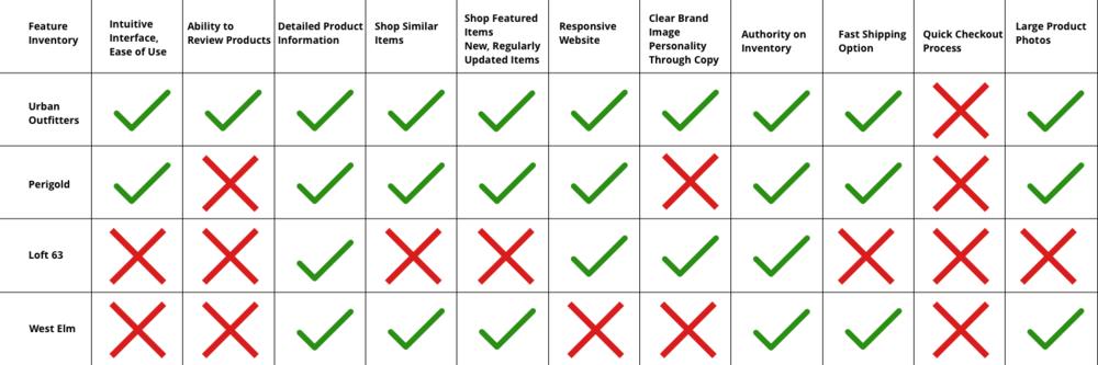 Feature Comparison.png