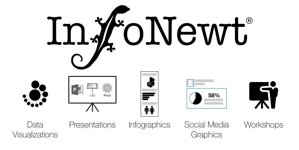 InfoNewt Services Social.jpg