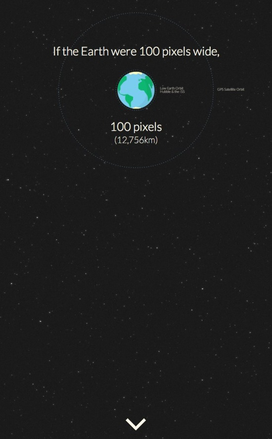 How Far is it to Mars? motion infographic