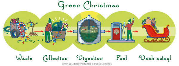 Infographic Holiday Cards 2012