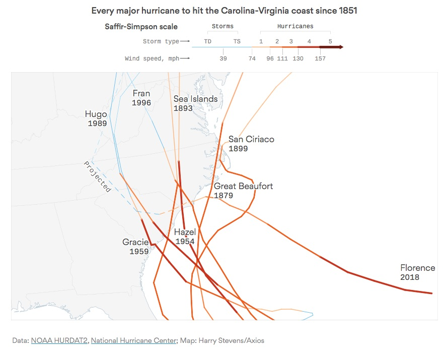 Visualization of Every Major Hurricane to Hit the Carolinas