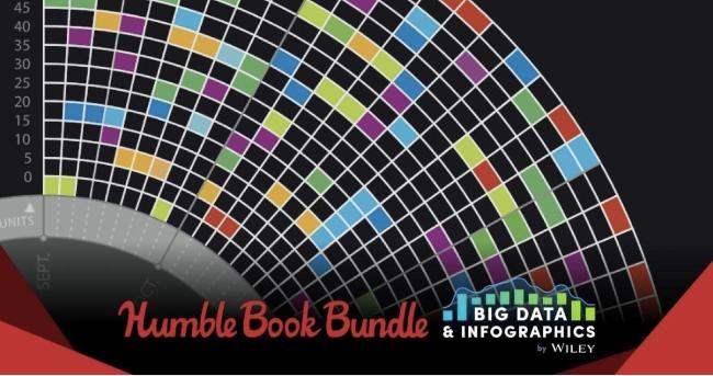 Big Data & Infographics eBook Bundle