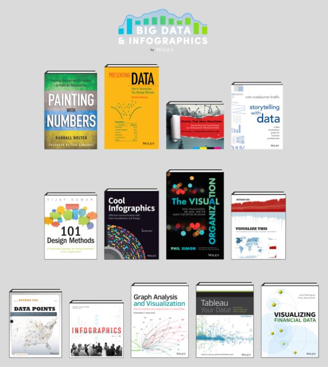 Big Data & Infographics eBook Bundle Assortment