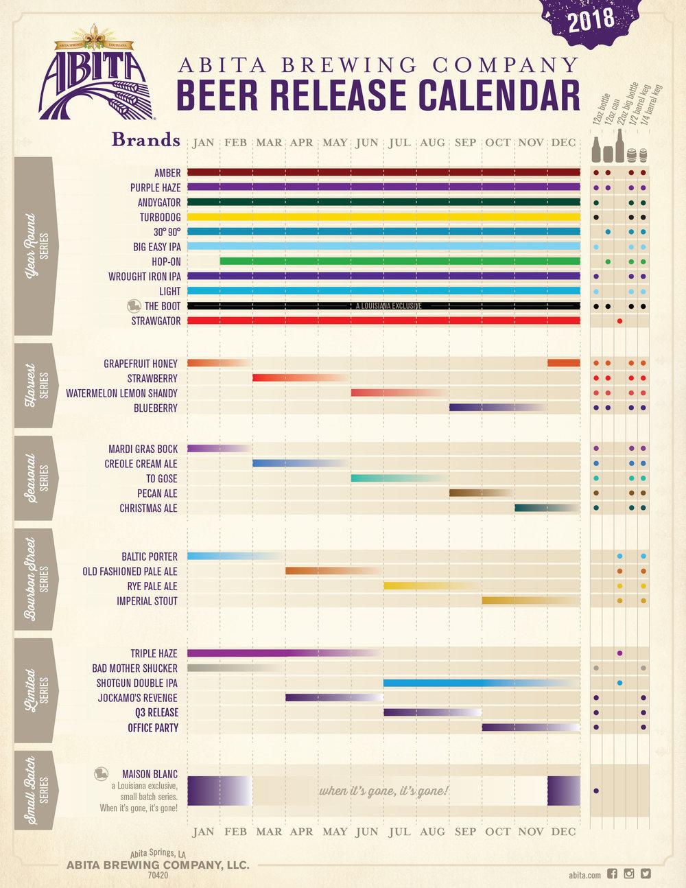 Abita Beer Release Calendar 2018 infographic