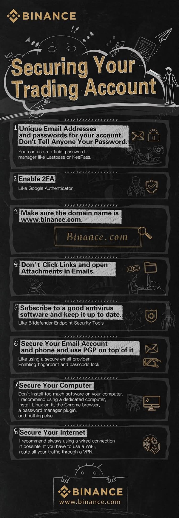 Securing Your CryptoCurrency Trading Account infographic