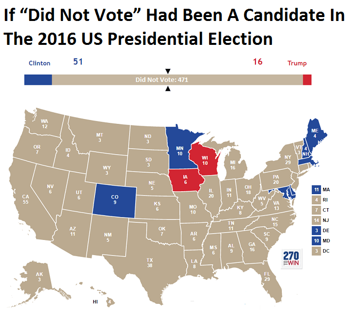 "Landslide for the ""Did Not Vote"" Candidate in the 2016 Election! infographic"