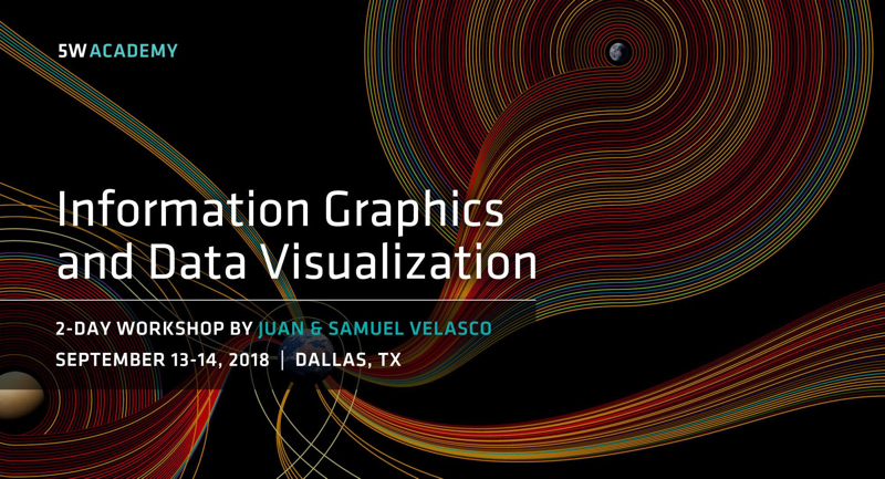 Giveaway: 5W Information Graphics & Data Visualization Workshop Dallas