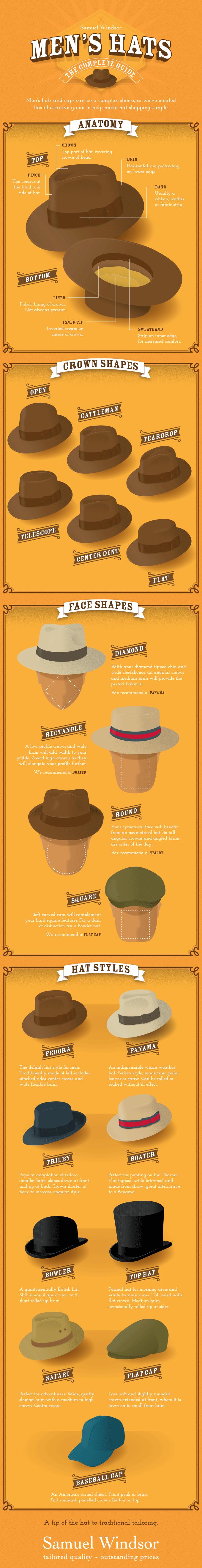 1b6923dcd38 Men s Dress Codes Made Simple — Cool Infographics