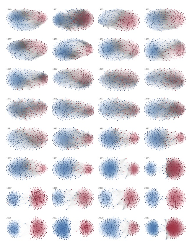 A House Divided: The Rise of Political Partisanship Poster