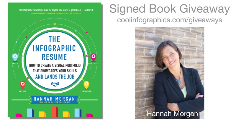 The Infographic Resume by Hannah Morgan: Interview & Giveaway