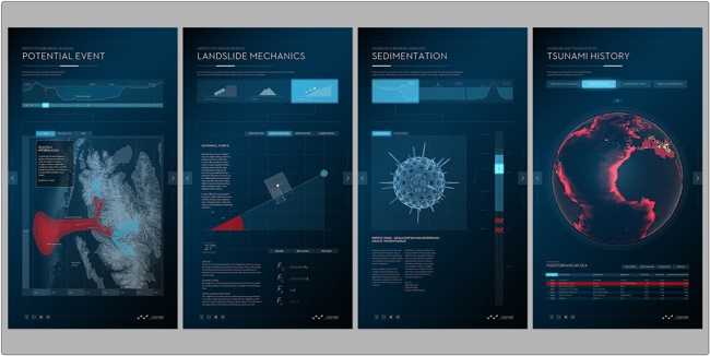Next Generation Interactive Scientific Poster