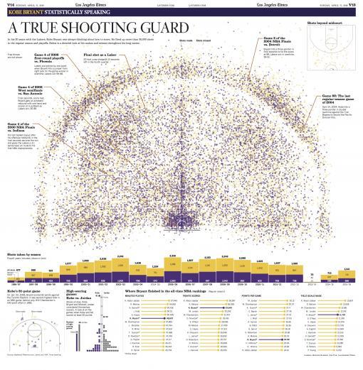 Kobe+Bryant+Shooting+Poster.jpg