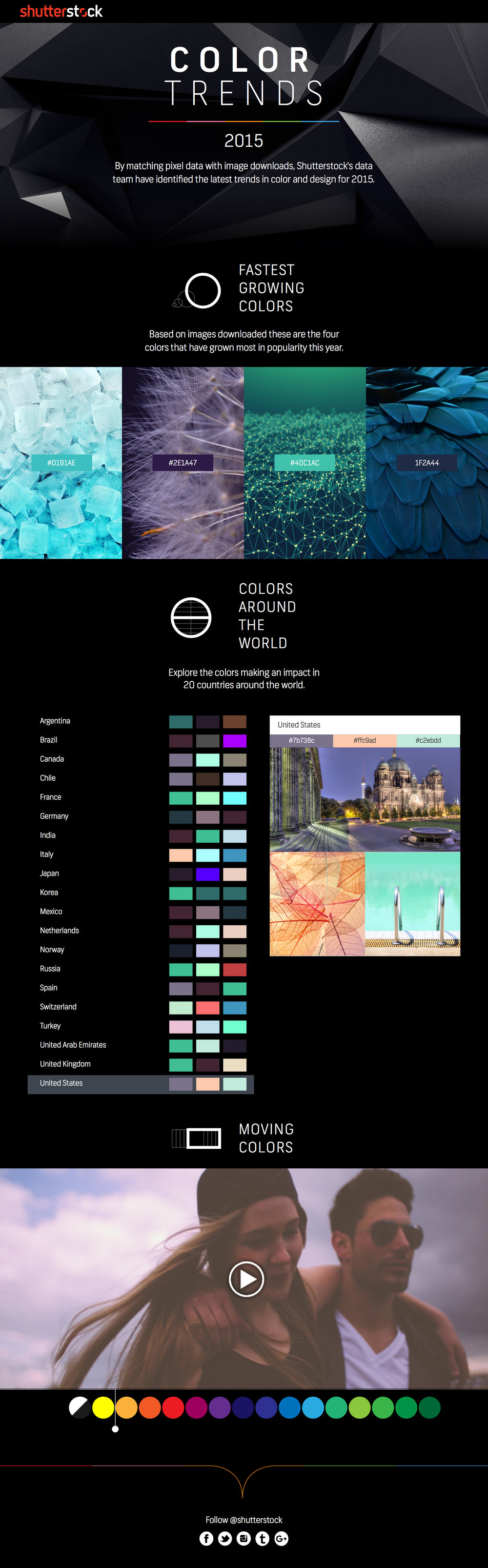 Color Trends from 2015 infographic