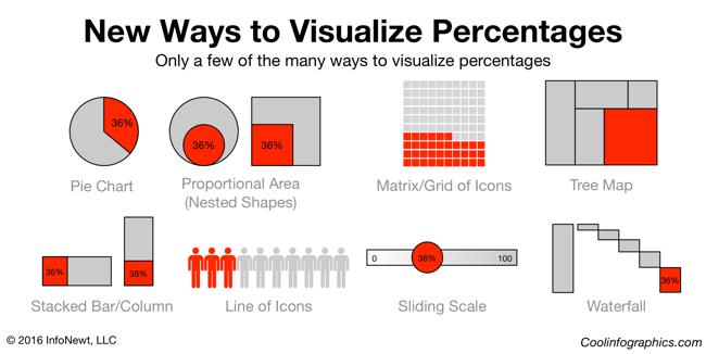 Visualizing+Percentages+650px.jpg