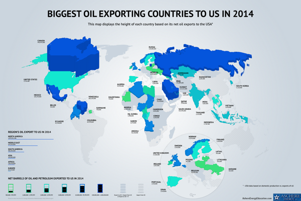 Where The USA Gets Its Oil infographic