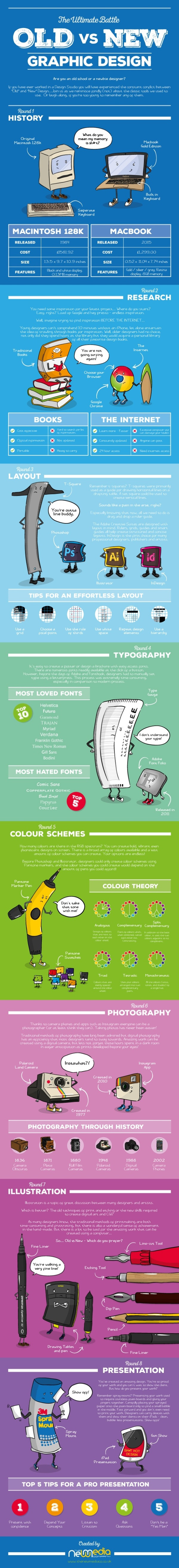 Old vs. New Graphic Design infographic