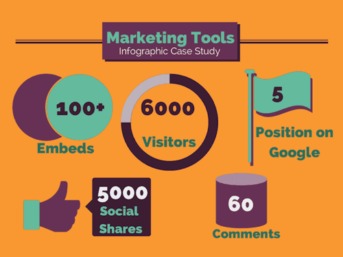 marketing-tools-case-study.png