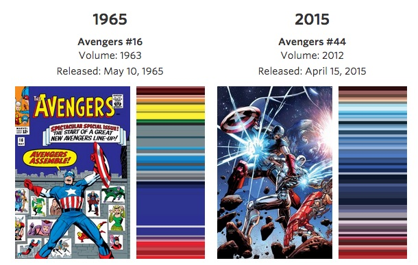 50_Years_of__Avengers__Comic_Book_Covers_Through_Color_-_WSJ_com.jpg