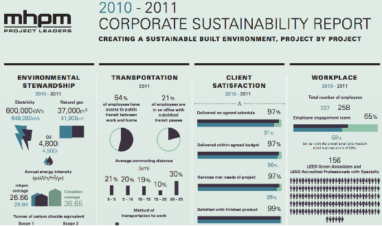 MHPM+Corporate+Sustainability+Report.png