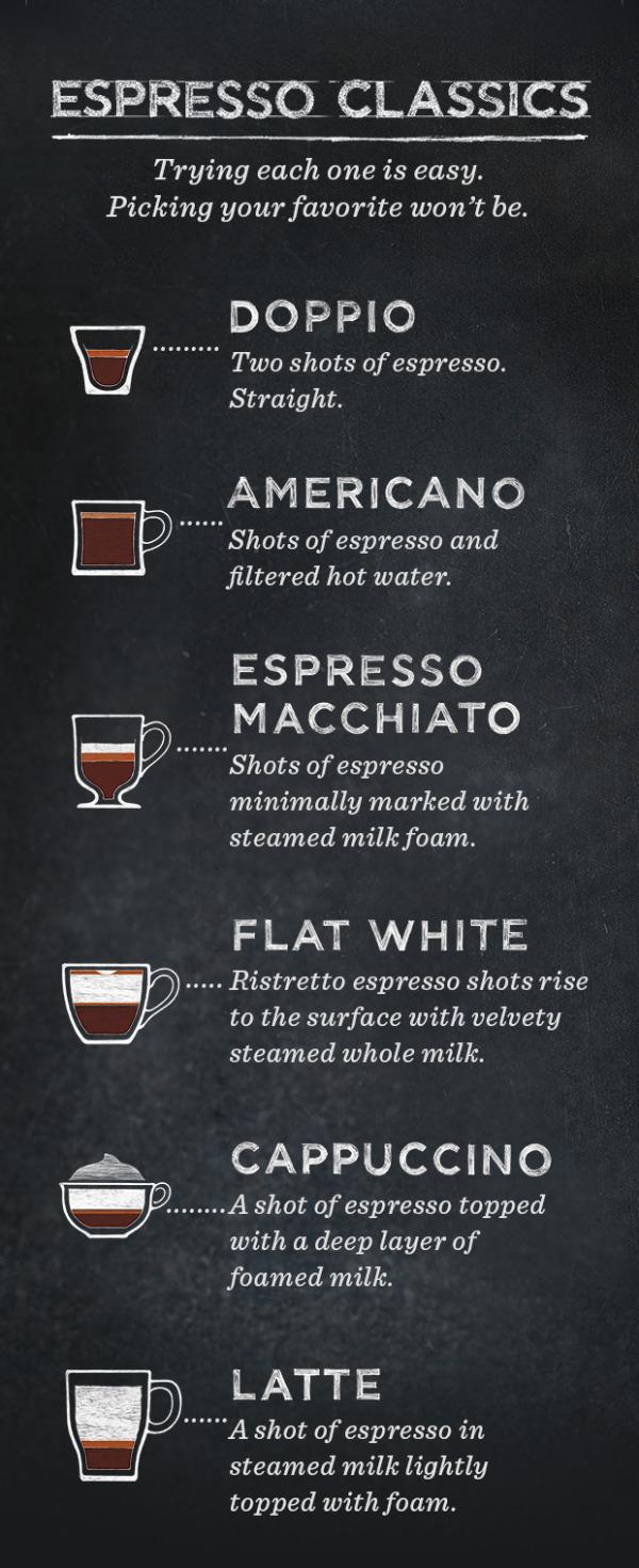 15.0106_US_winternl1_Espresso_1_Nat-Espresso-Classic-Headline.jpg