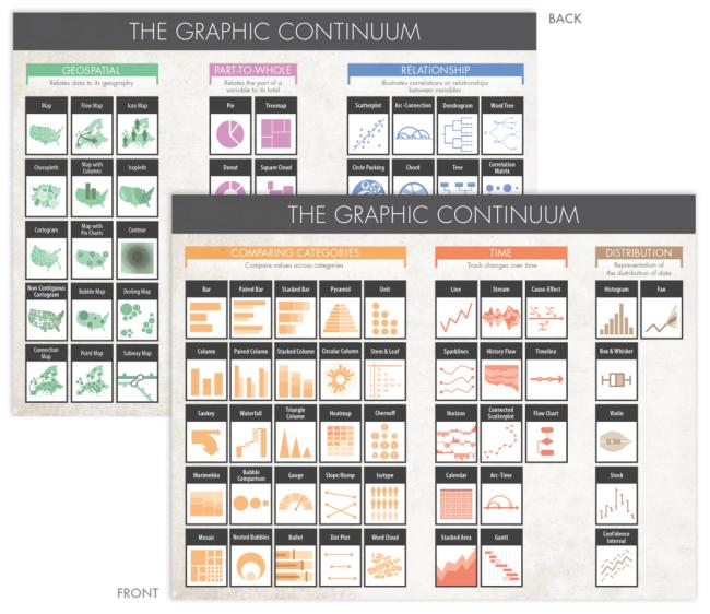 The Graphic Continuum - Desktop Version infographic