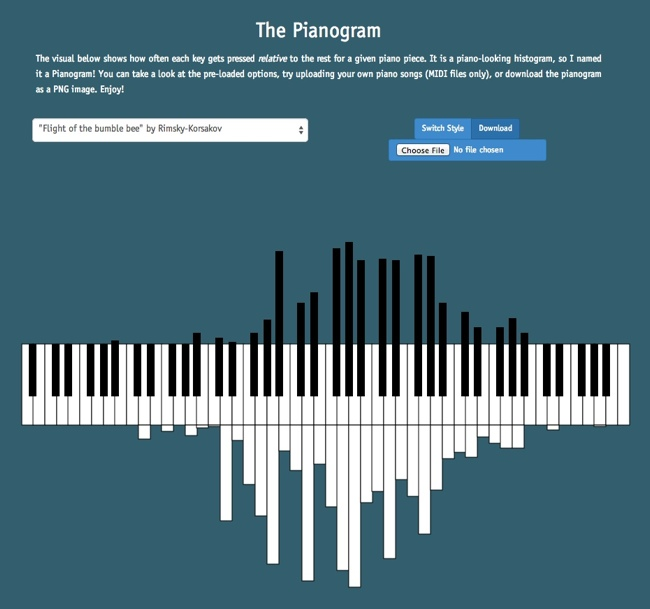 The Pianogram — Cool Infographics