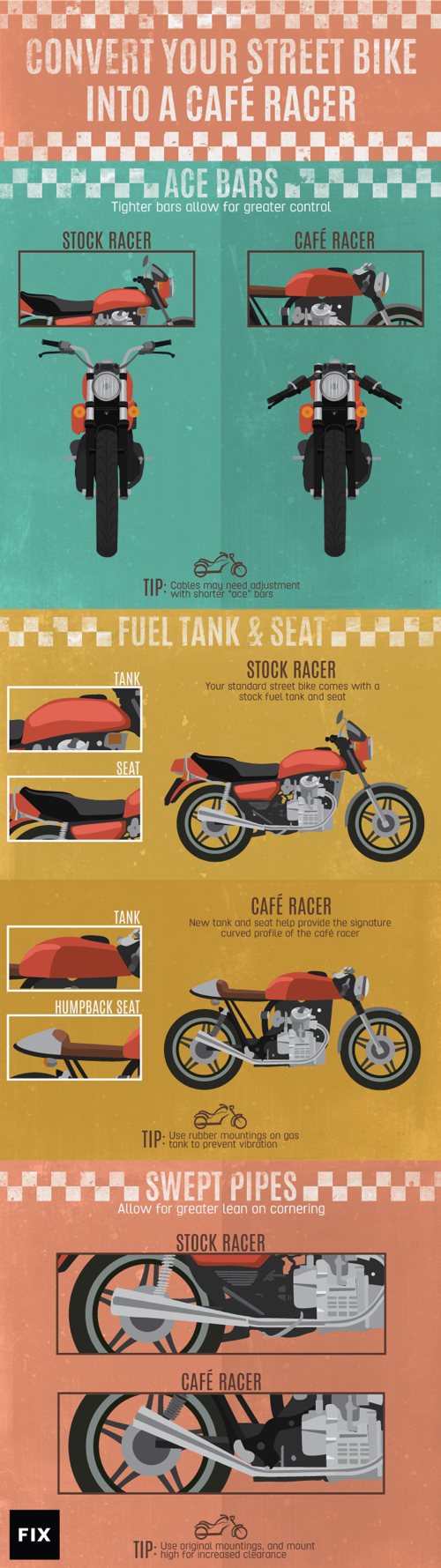 Convert Your Street Bike into a Café Racer infographic