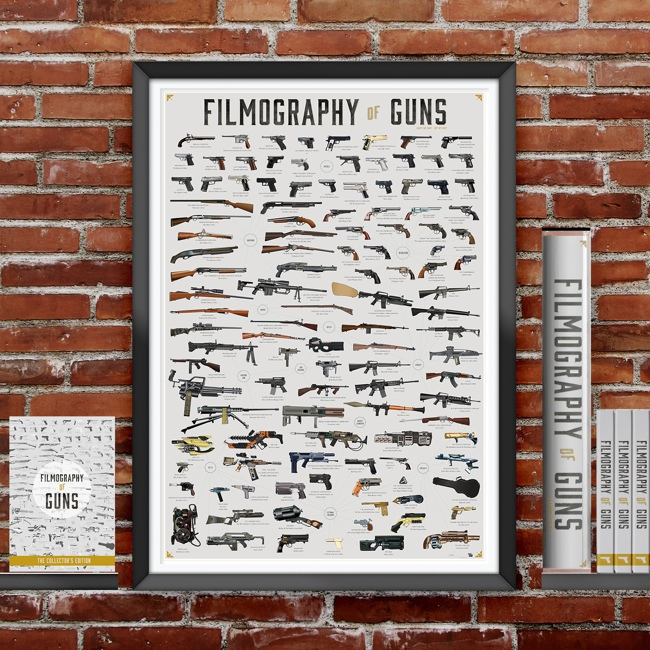 Filmography of Guns Poster