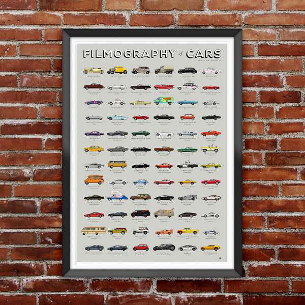 Filmography of Cars Poster