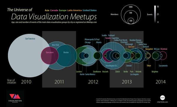Meetups+autres+villes+2.jpg