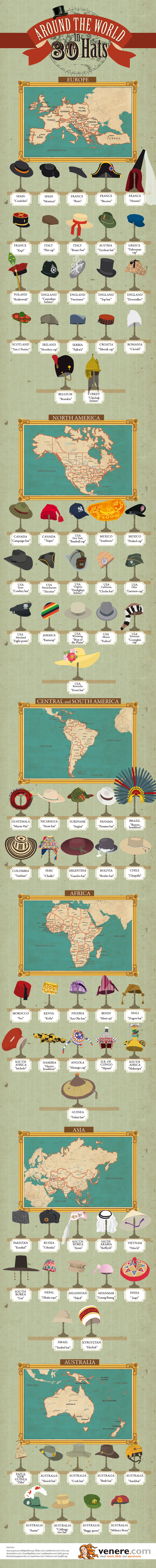 547ead07d4184 Around the World in 80 Hats — Cool Infographics