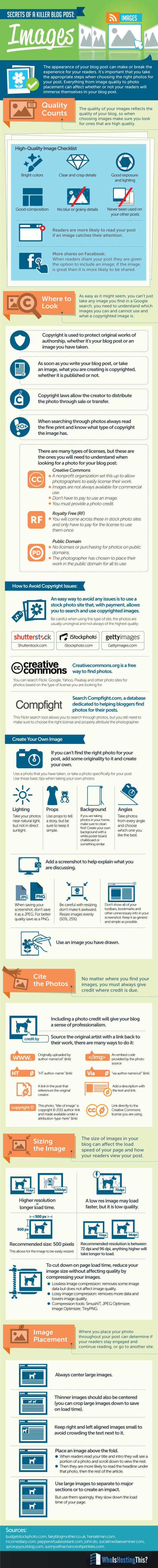 Secrets of a Killer Blog Post: Images infographic