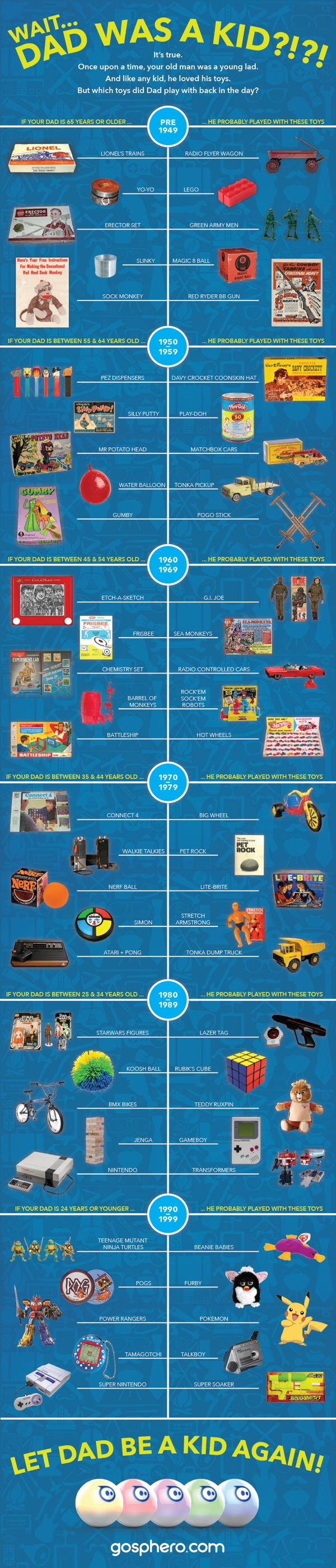 Let Dad Be A Kid Again! infographic