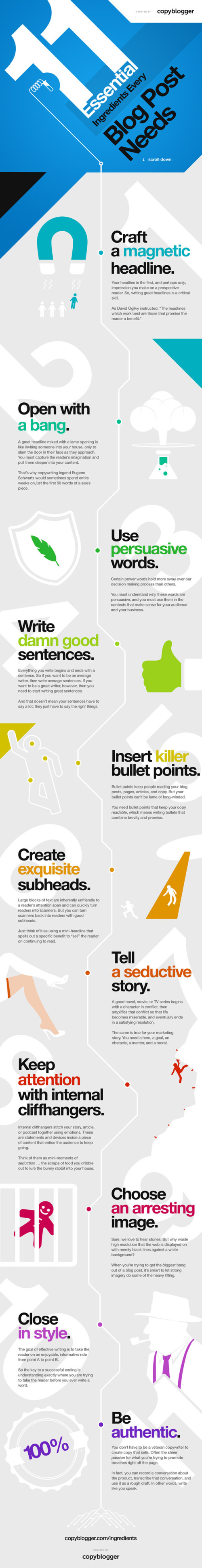 11 Essential Ingredients Every Blog Post Needs infographic